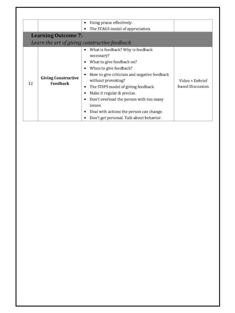Leadership Development 3